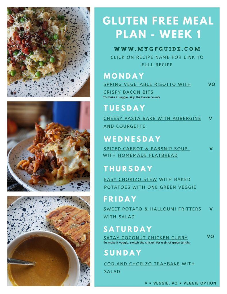 7-day Gluten Free Meal Plan UK (by Laura Strange @myglutenfreeguide)